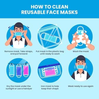 Comment nettoyer les masques réutilisables - infographie
