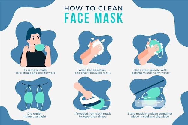 Comment nettoyer les masques réutilisables infographiques