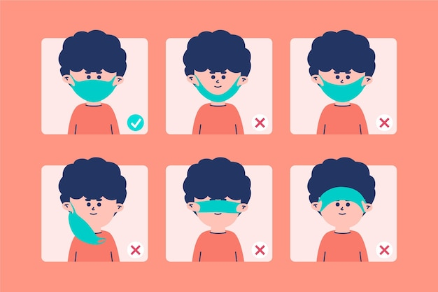 Comment porter une illustration de masque facial