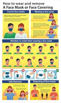 Comment porter et retirer correctement un masque facial infographie sur le port et le retrait du masque