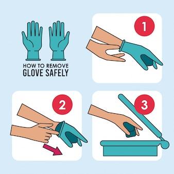 Comment retirer le gant en toute sécurité infographique