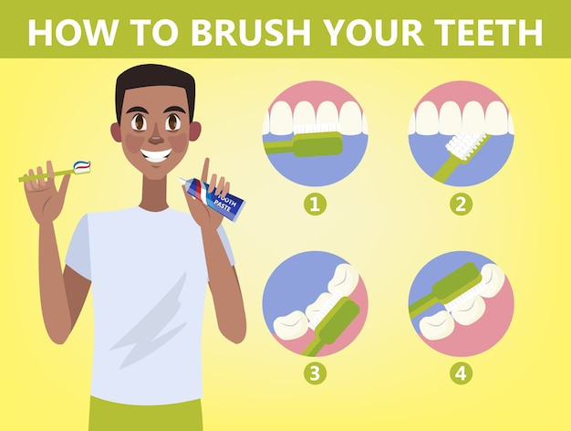 Comment se brosser les dents instructions étape par étape. brosse à dents et dentifrice pour l'hygiène bucco-dentaire. nettoyez la dent blanche. mode de vie sain et soins dentaires. illustration