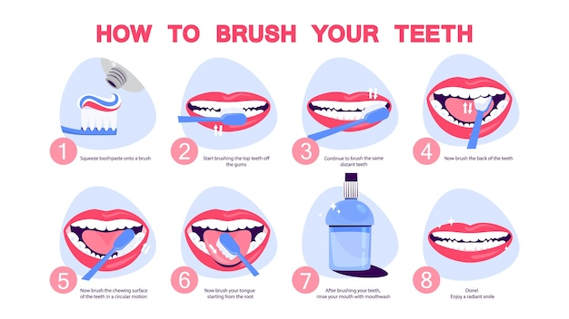 Comment se brosser les dents instructions étape par étape.