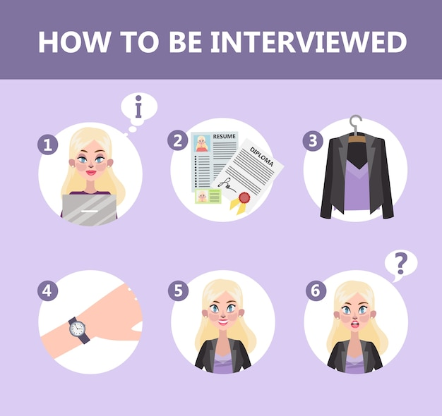 Comment se comporter lors d'un entretien d'embauche.