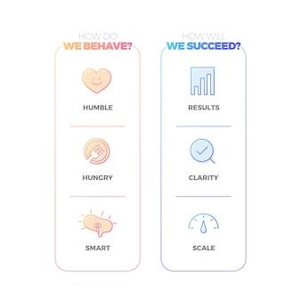 Comment se comporter et réussir des icônes