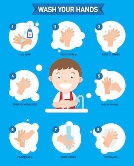 Comment se laver les mains correctement infographique