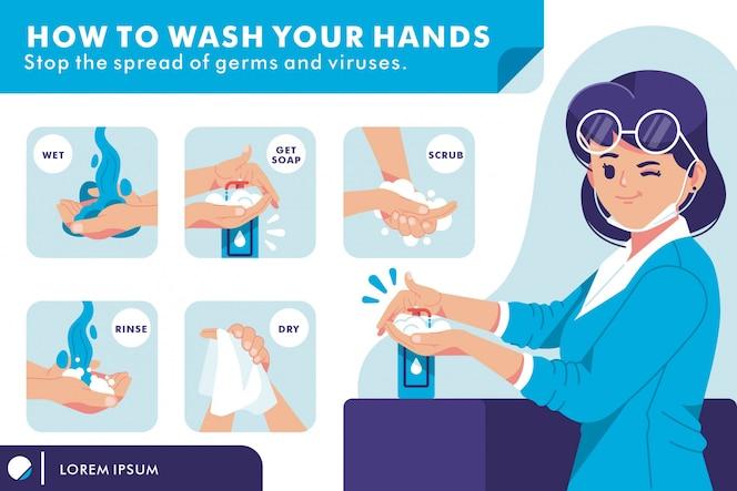 Comment se laver les mains illustration