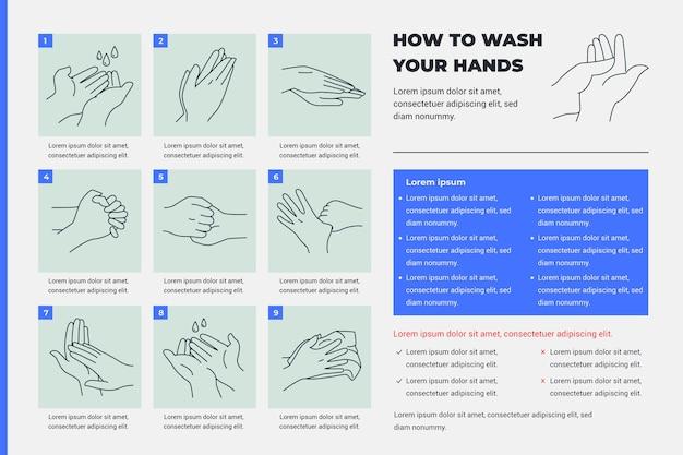 Comment se laver les mains avec des images et du texte