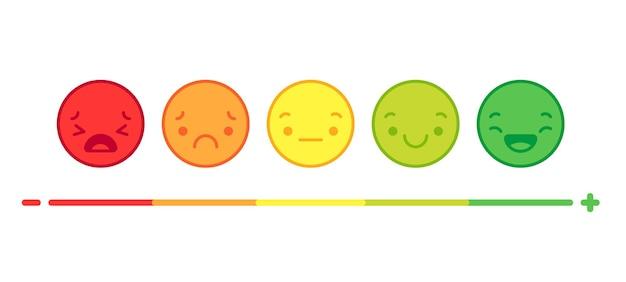 Commentaires sur les émotions d'expression du visage