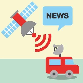 Communication de nouvelles se rapportent