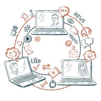 Communication de réseau social