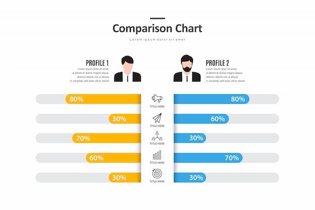 Comparaison infographique, graphique pour comparaison de profil.