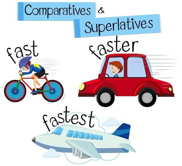 Comparatifs et superlatifs pour le mot rapide