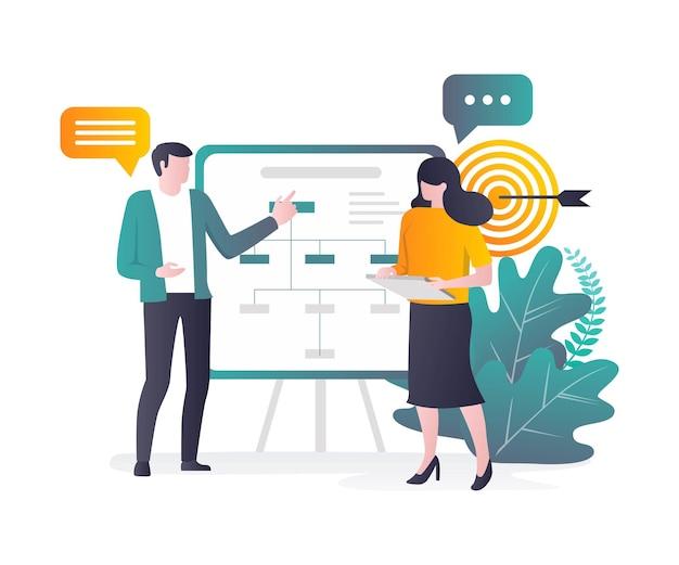 Compilent la structure organisationnelle de l'entreprise pour le progrès de l'entreprise