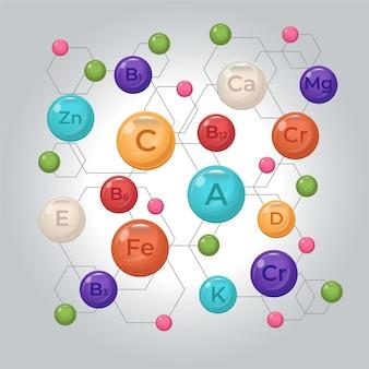 Complexe essentiel de vitamines et de minéraux avec des liens