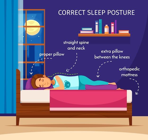 Composition correcte de la posture des enfants