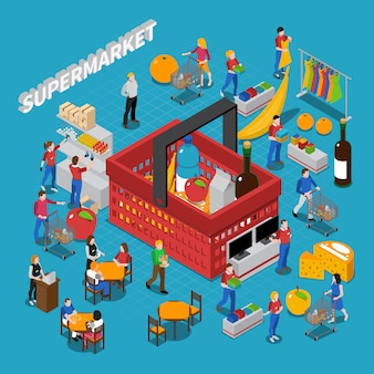 Composition du concept de supermarché