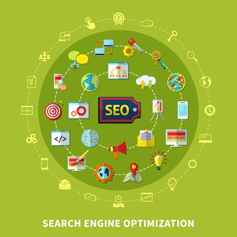 Composition du moteur de recherche