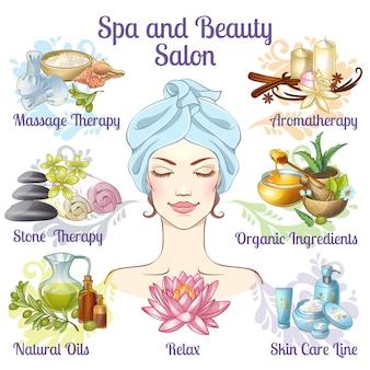 Composition du salon de spa