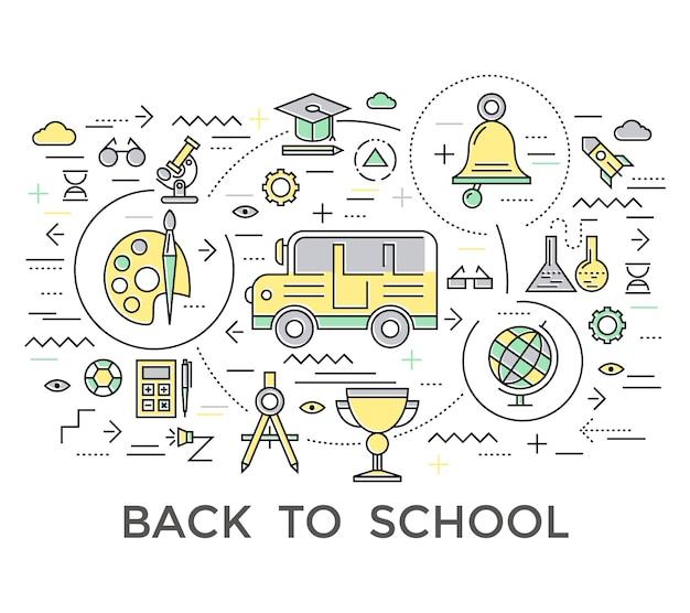 Composition de l'éducation scolaire