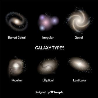 Composition de la galaxie moderne