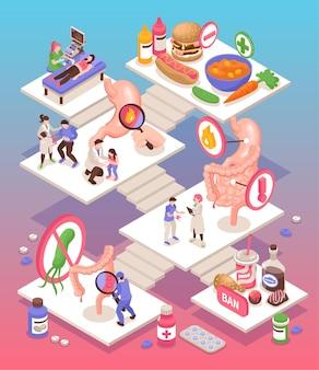 Composition de gastro-entérologie isométrique avec traitement des douleurs à l'estomac