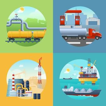 Composition de l'industrie pétrolière