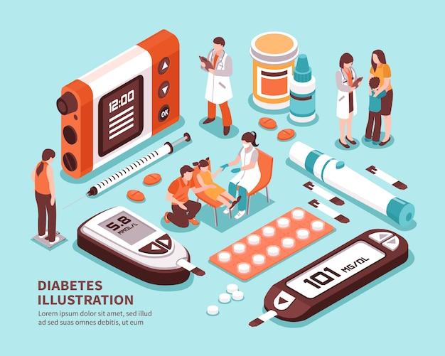 Composition isométrique du diabète