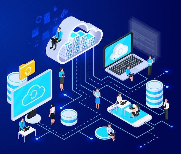 Composition isométrique des services cloud avec de gros éléments d'infrastructure de cloud computing connectés avec des lignes pointillées illustration vectorielle