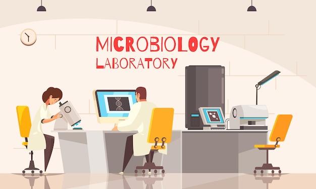 Composition de laboratoire de microbiologie avec vue intérieure de la salle de laboratoire avec espaces de travail de scientifiques avec illustration de texte