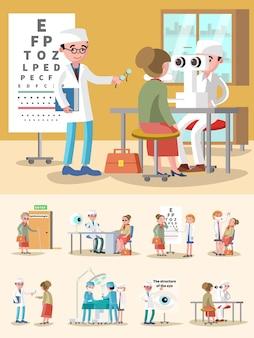Composition d'ophtalmologie de traitement médical