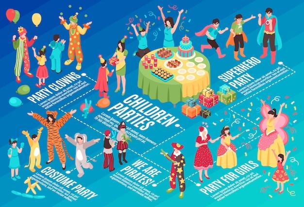 Composition d'organigramme horizontal d'animateur d'enfants isométrique avec des s isolés d'enfants de personnes de fête et des légendes de texte
