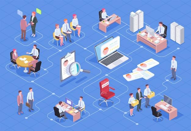 Composition de l'organigramme isométrique de recrutement avec des icônes isolées, des pictogrammes de bulle de pensée et des personnages humains de l'illustration des candidats