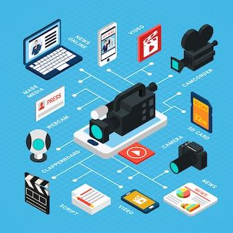 Composition d'organigramme photo isométrique vidéo avec des pictogrammes isolés et des images d'équipements électroniques pour le tournage