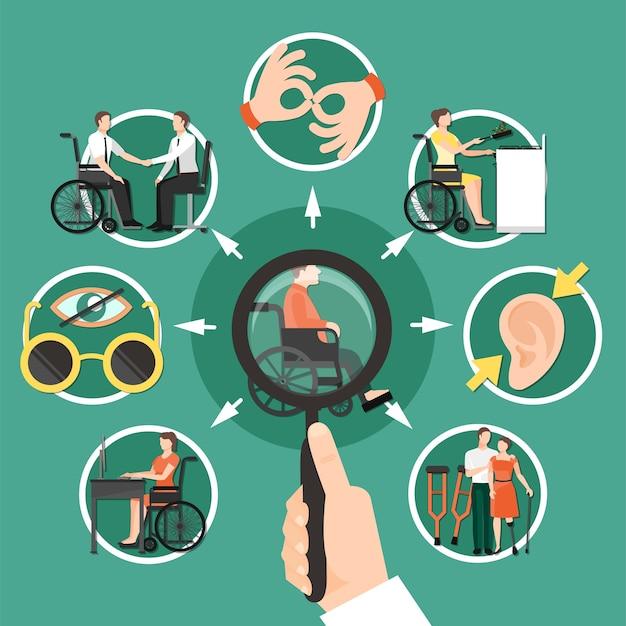 Composition de personne handicapée avec jeu d'icônes isolé combiné autour de la personne handicapée assise dans un fauteuil roulant