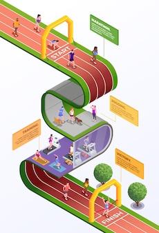 Composition de personnes en cours d'exécution avec des éléments de compétition et d'entraînement isométriques