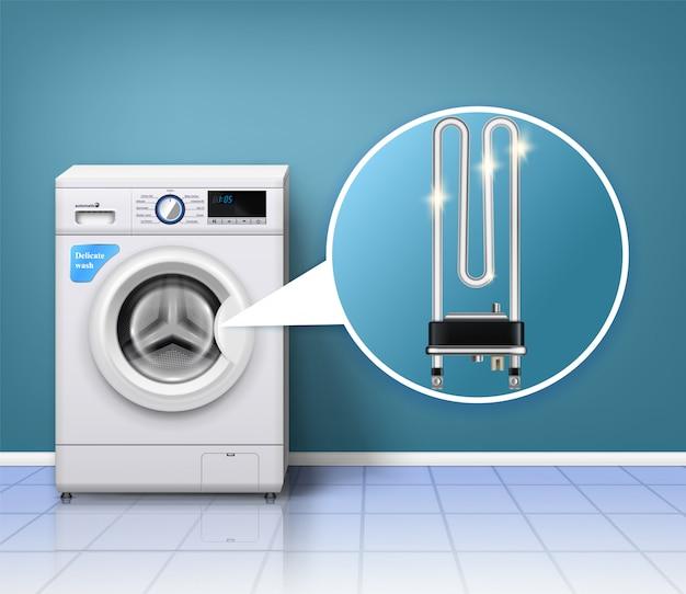 Composition de protection contre le tartre de machine à laver avec laveuse à lessive réaliste et radiateur à serpentin avec environnement intérieur