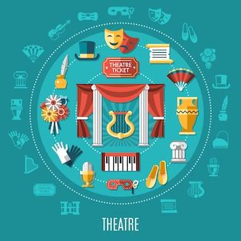 Composition ronde de théâtre