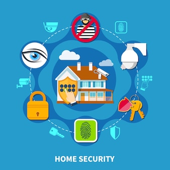 Composition de sécurité à domicile