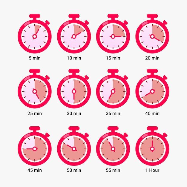 Compte à rebours avec intervalle de cinq minutes réglé