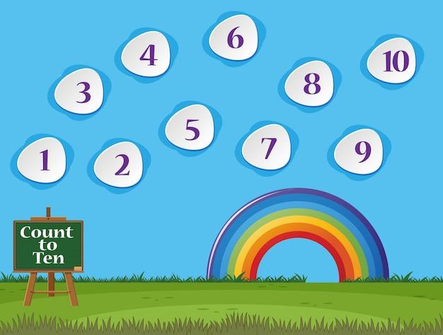 Compter le numéro un à dix avec ciel bleu et herbe verte