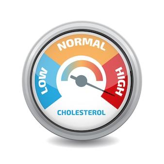 Compteur de cholestérol sur blanc
