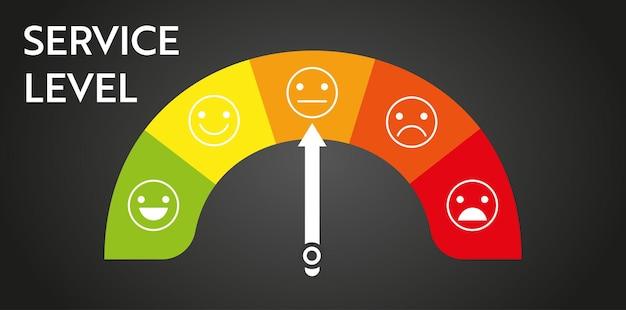 Compteur graphique de satisfaction client. échelle de couleur avec flèche. infographie graphique abstraite