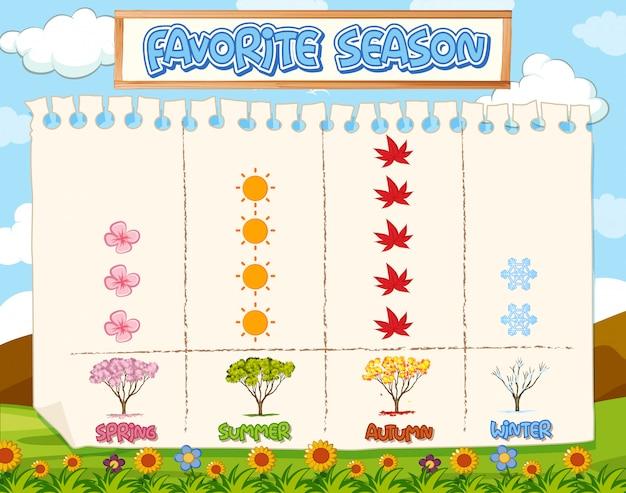 Comptez la feuille de travail de la saison préférée