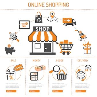 Concept d'achat sur internet