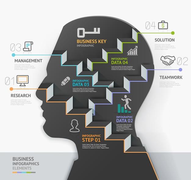 Concept d'affaires infographique