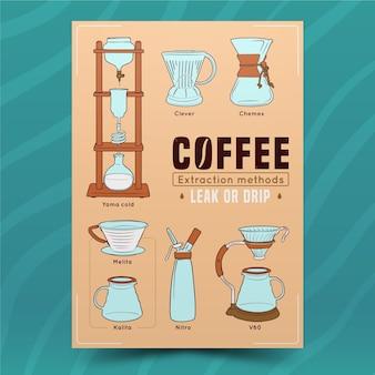Concept d'affiche de guide de café