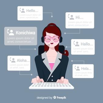 Concept d'agent de centre d'appel féminin