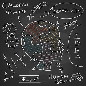 Concept d'anatomie et de créativité du cerveau