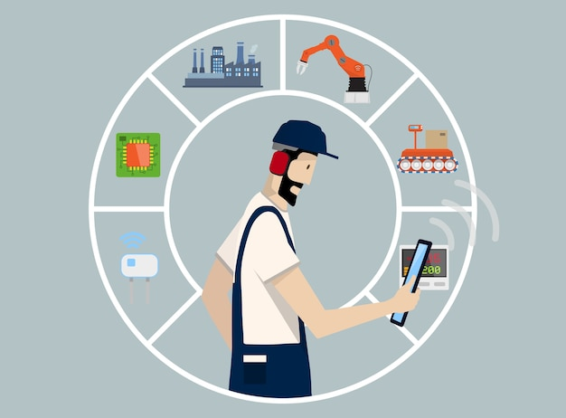 Concept d'automatisation d'usine de l'industrie 4.0